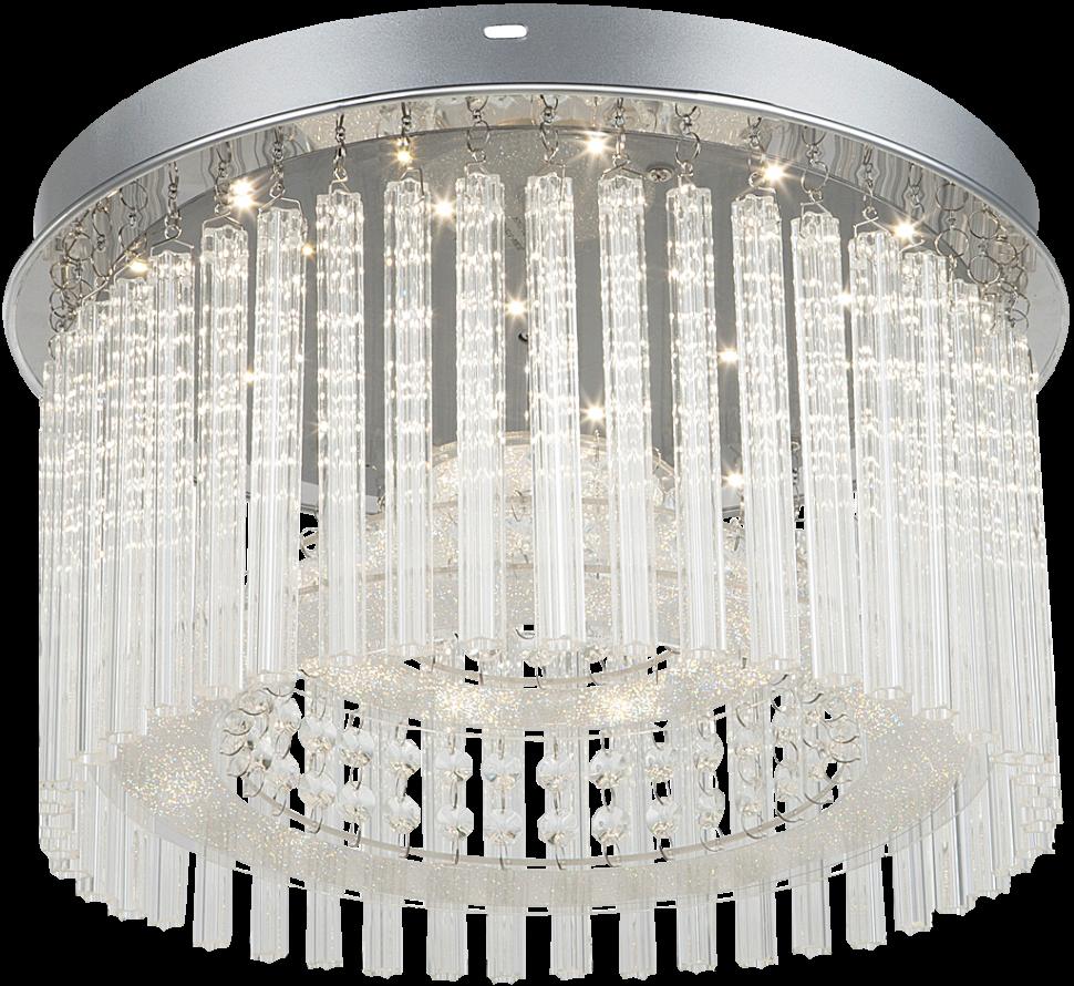 Ostala stropna svetila